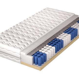 Pružinová matrace s pevným rámem HELVETIA KOMFORT 90x200 cm