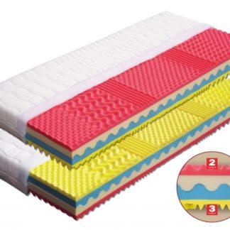 Antibakteriální matrace Martina + 1x polštář Lukáš ZDARMA Dřevočal 180 x 200 cm Lyocell